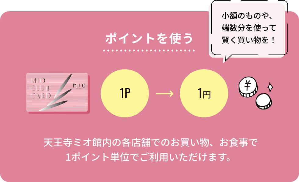 ポイントを使う 1P→1円 天王寺ミオ館内の各店舗でのお買い物、お食事で1ポイント単位でご利用いただけます。